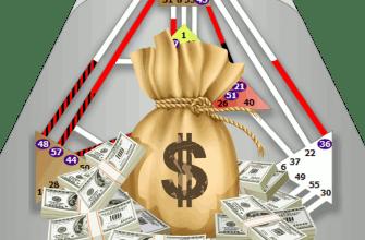 Дизайн Человека: как зарабатывать деньги?