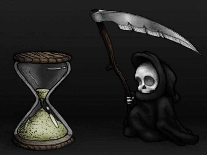 Экзистенциальный страх Смерти