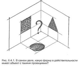 Проекция собственной реальности